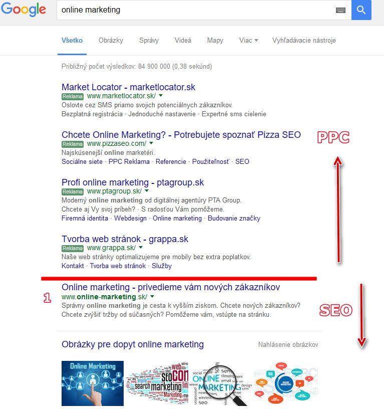 výsledky vyhľadávania v google